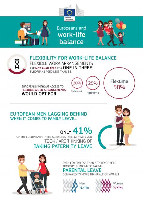 Work Life Balance infographic 2018