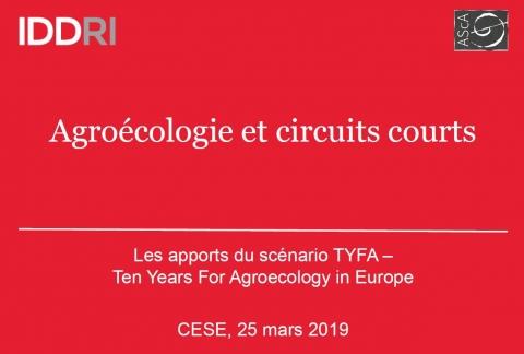 Agroécologie et circuits courts - Les apports du scenario TYFA