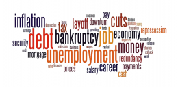 WordCloud on the topic of unemployment